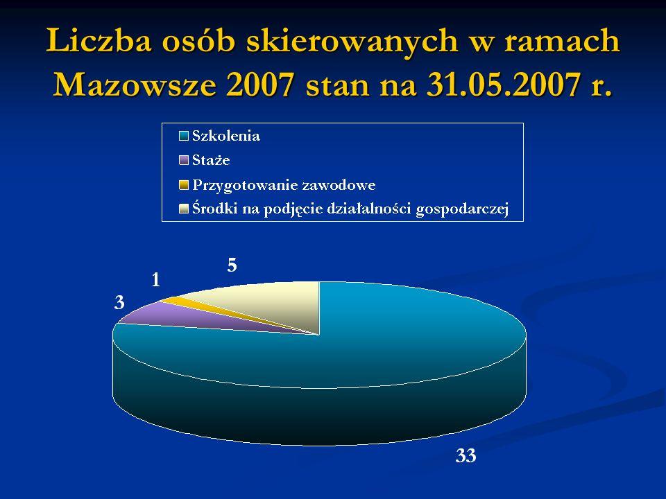 Liczba osób skierowanych w ramach Mazowsze 2007 stan na 31.05.2007 r.