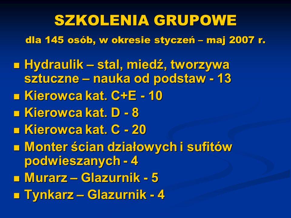 SZKOLENIA GRUPOWE dla 145 osób, w okresie styczeń – maj 2007 r.
