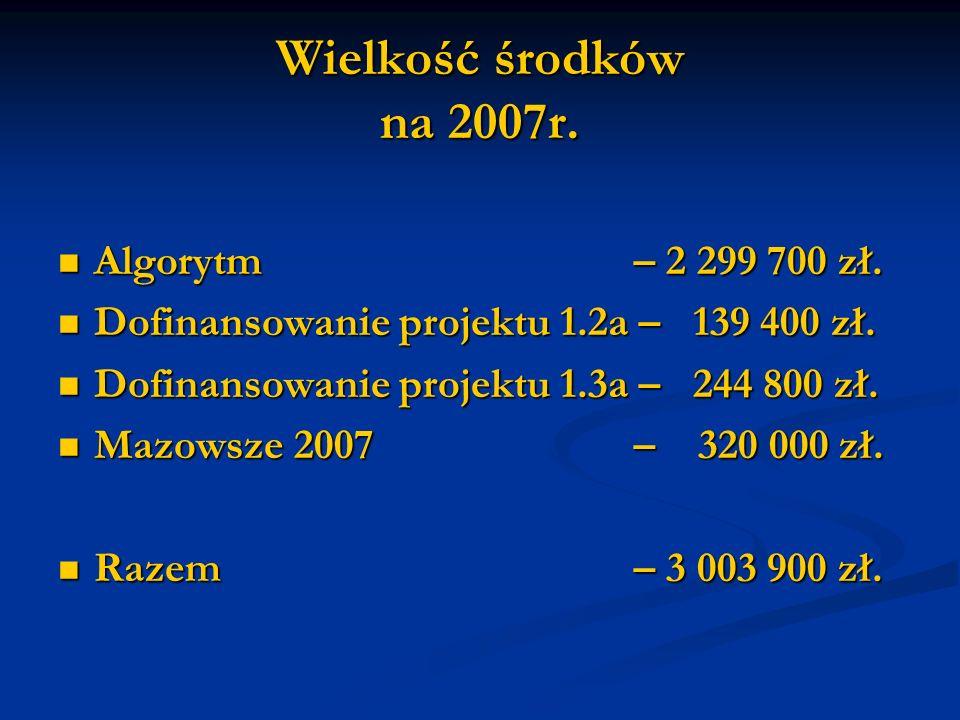 Wielkość środków na 2007r. Algorytm – 2 299 700 zł.