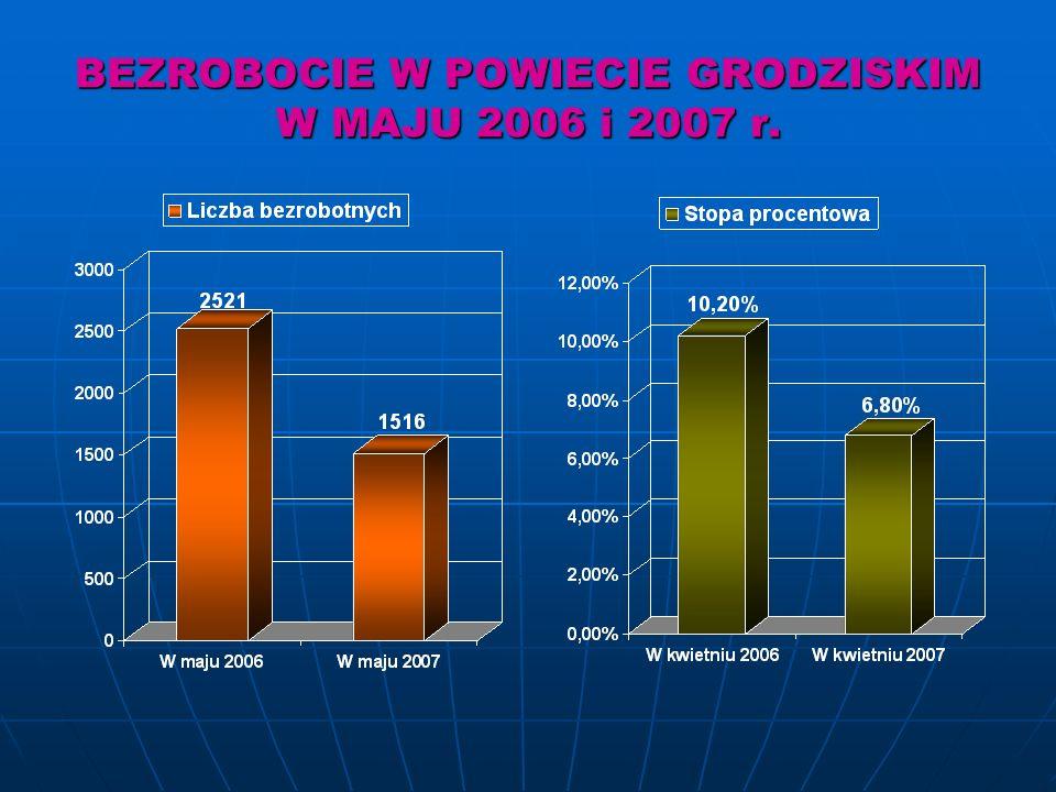 BEZROBOCIE W POWIECIE GRODZISKIM W MAJU 2006 i 2007 r.