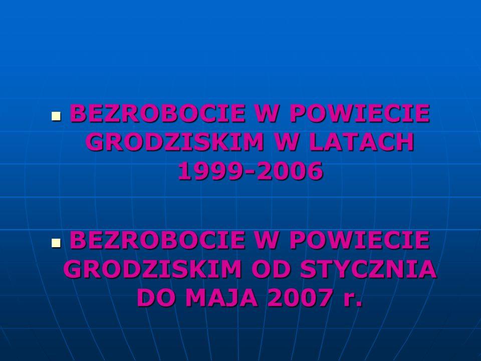 BEZROBOCIE W POWIECIE GRODZISKIM W LATACH 1999-2006 BEZROBOCIE W POWIECIE GRODZISKIM W LATACH 1999-2006 BEZROBOCIE W POWIECIE GRODZISKIM OD STYCZNIA DO MAJA 2007 r.
