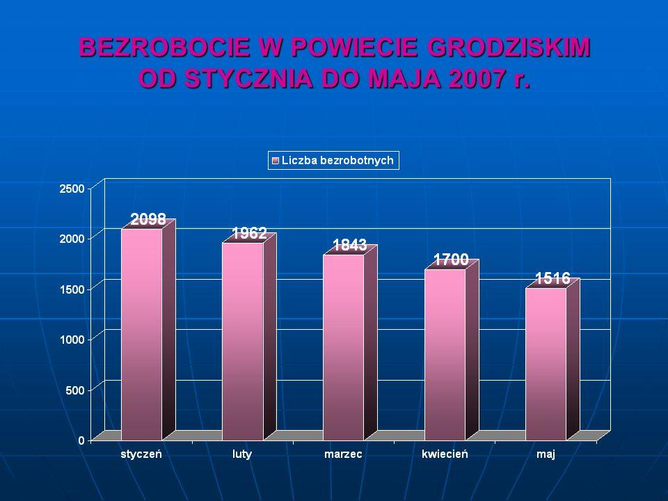 BEZROBOCIE W POWIECIE GRODZISKIM OD STYCZNIA DO MAJA 2007 r.