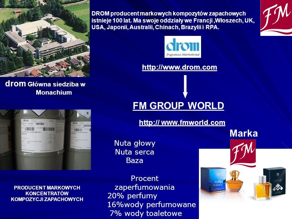 FM GROUP WORLD DROM producent markowych kompozytów zapachowych istnieje 100 lat. Ma swoje oddziały we Francji,Włoszech, UK, USA, Japonii, Australii, C