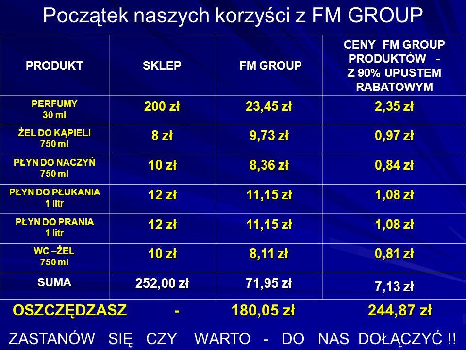 PRODUKTSKLEP FM GROUP FM GROUP CENY FM GROUP PRODUKTÓW - Z 90% UPUSTEM RABATOWYM PERFUMY 30 ml 200 zł 23,45 zł 2,35 zł ŻEL DO KĄPIELI 750 ml 8 zł 9,73