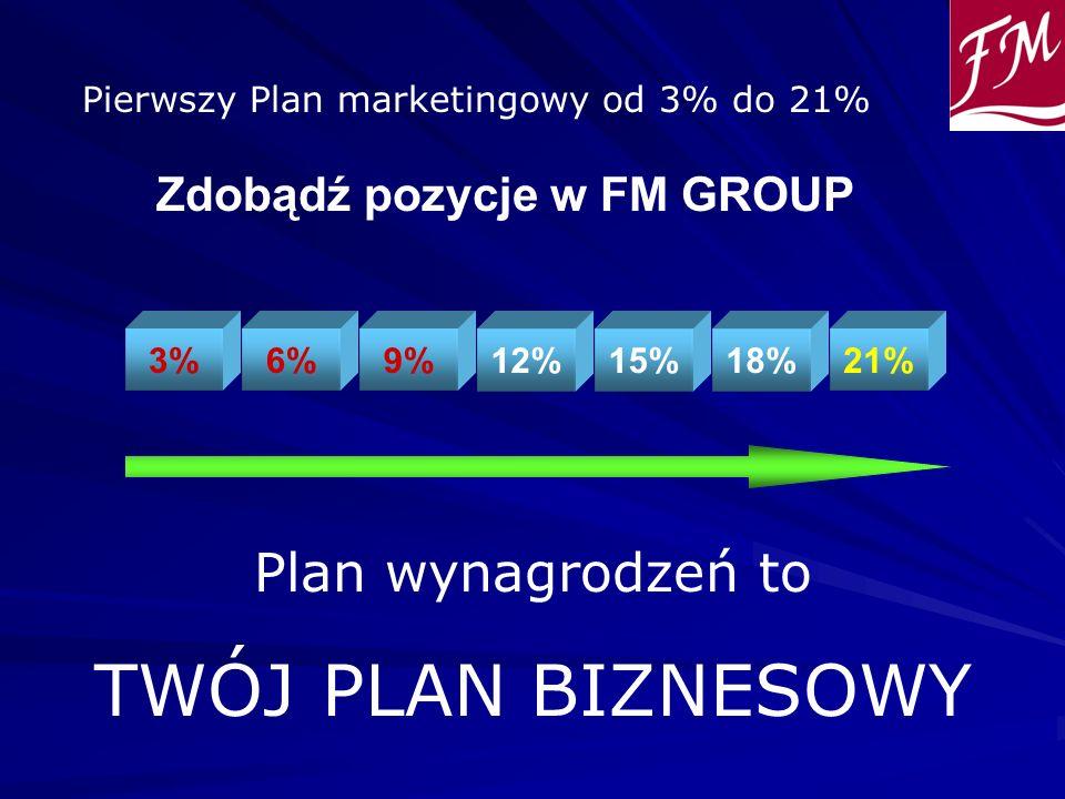 18% Zdobądź pozycje w FM GROUP Pierwszy Plan marketingowy od 3% do 21% 21%12%9%6%3% Plan wynagrodzeń to TWÓJ PLAN BIZNESOWY 15%
