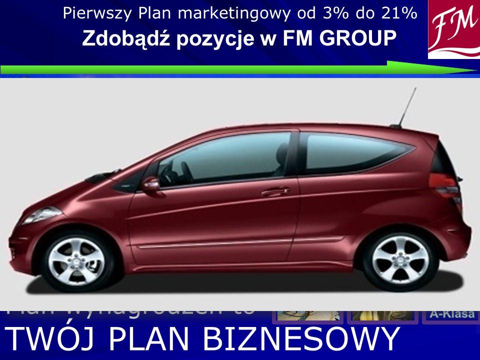 18% Zdobądź pozycje w FM GROUP Pierwszy Plan marketingowy od 3% do 21% 21%12%9%6%3% Plan wynagrodzeń to TWÓJ PLAN BIZNESOWY 15% 30000pkt. 1200pkt.3600