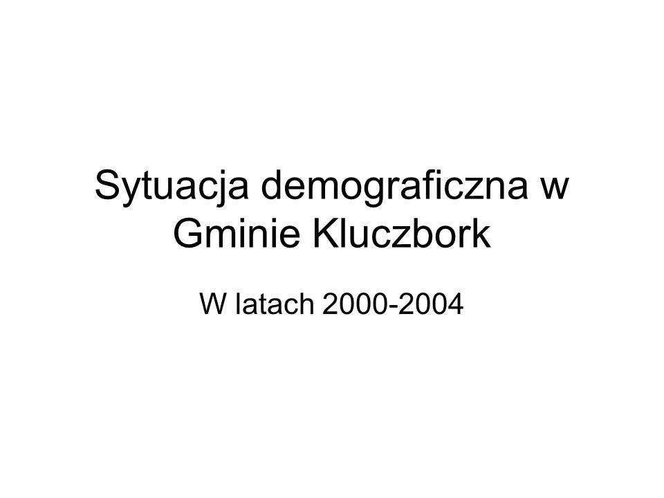 Bilans migracji do i z dla gm. Kluczbork w latach 2000 - 2004