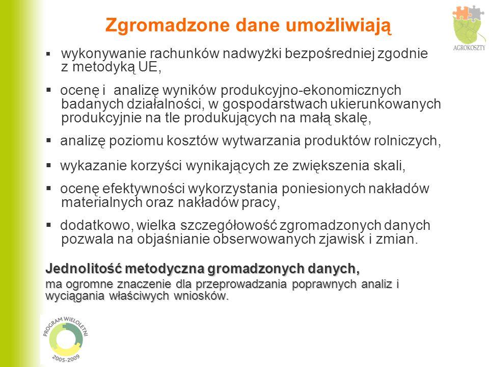 Zgromadzone dane umożliwiają wykonywanie rachunków nadwyżki bezpośredniej zgodnie z metodyką UE, ocenę i analizę wyników produkcyjno-ekonomicznych bad