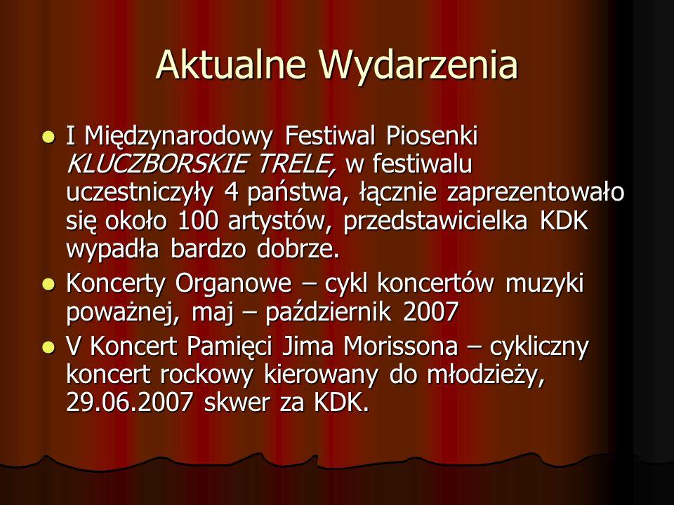 Aktualne Wydarzenia I Międzynarodowy Festiwal Piosenki KLUCZBORSKIE TRELE, w festiwalu uczestniczyły 4 państwa, łącznie zaprezentowało się około 100 a