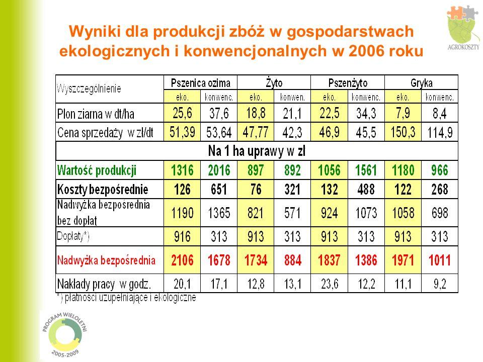 Wyniki dla produkcji zbóż w gospodarstwach ekologicznych i konwencjonalnych w 2006 roku