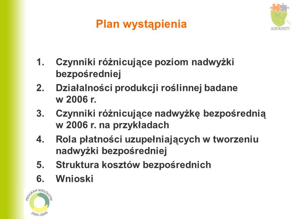 Plan wystąpienia 1.Czynniki różnicujące poziom nadwyżki bezpośredniej 2.Działalności produkcji roślinnej badane w 2006 r. 3.Czynniki różnicujące nadwy