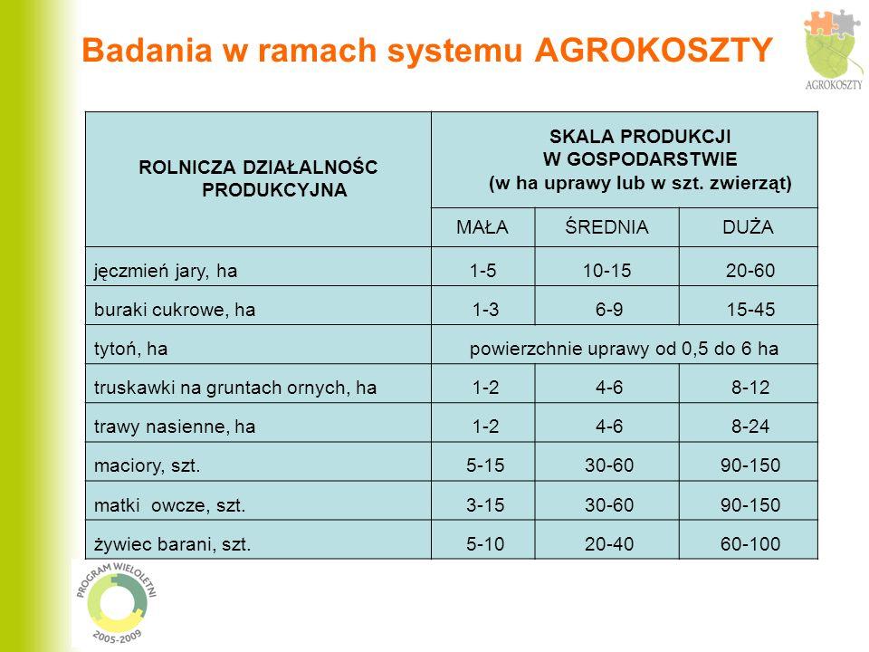 Badania w ramach systemu AGROKOSZTY ROLNICZA DZIAŁALNOŚC PRODUKCYJNA SKALA PRODUKCJI W GOSPODARSTWIE (w ha uprawy lub w szt. zwierząt) MAŁAŚREDNIADUŻA