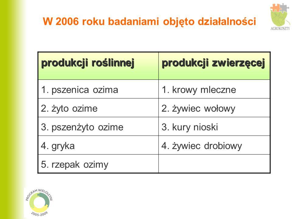 W 2006 roku badaniami objęto działalności produkcji roślinnej produkcji zwierzęcej 1.
