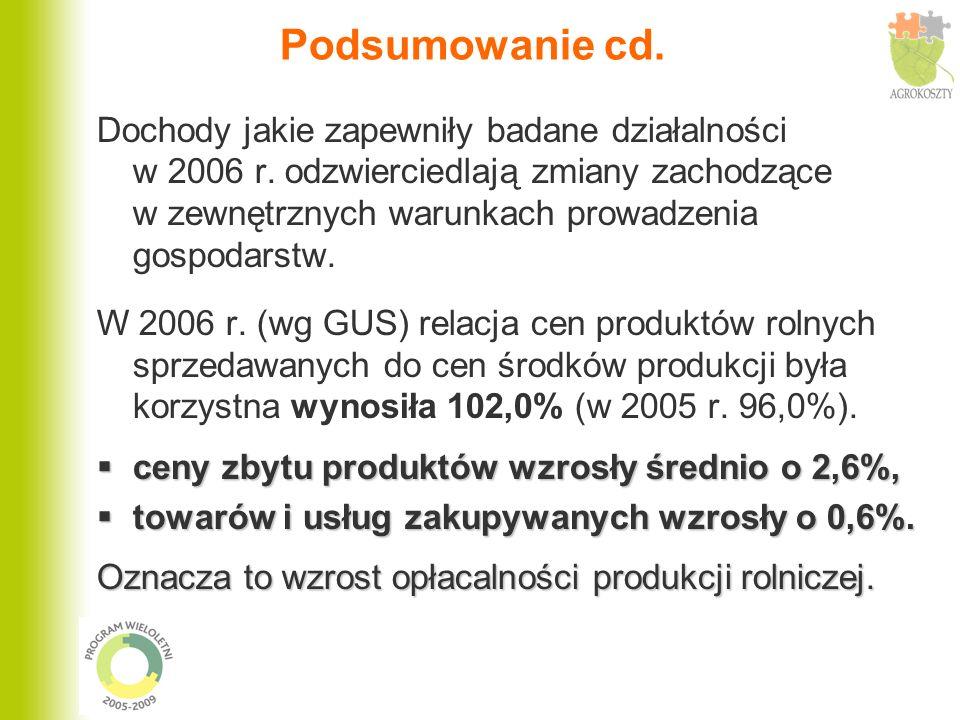 Podsumowanie cd. Dochody jakie zapewniły badane działalności w 2006 r.