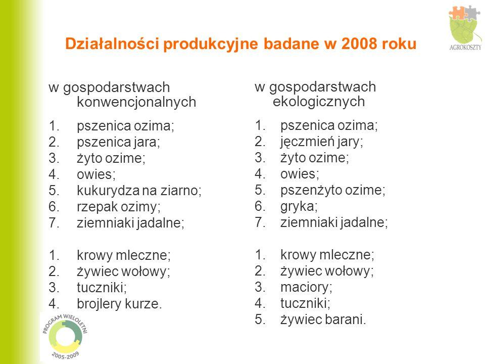 Działalności produkcyjne badane w 2008 roku w gospodarstwach konwencjonalnych 1.pszenica ozima; 2.pszenica jara; 3.żyto ozime; 4.owies; 5.kukurydza na