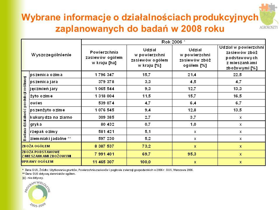 Wybrane informacje o działalnościach produkcyjnych zaplanowanych do badań w 2008 roku