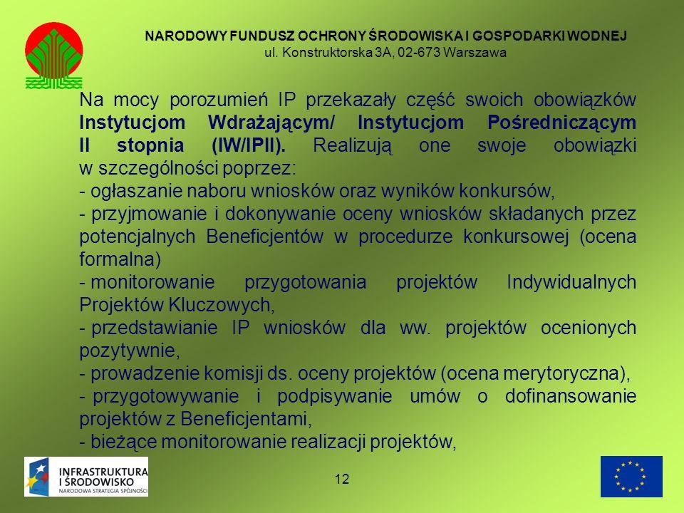 12 NARODOWY FUNDUSZ OCHRONY ŚRODOWISKA I GOSPODARKI WODNEJ ul. Konstruktorska 3A, 02-673 Warszawa Na mocy porozumień IP przekazały część swoich obowią