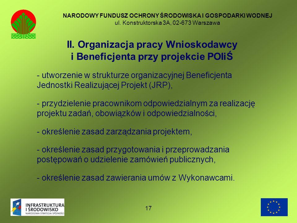 1718 NARODOWY FUNDUSZ OCHRONY ŚRODOWISKA I GOSPODARKI WODNEJ ul. Konstruktorska 3A, 02-673 Warszawa II. Organizacja pracy Wnioskodawcy i Beneficjenta