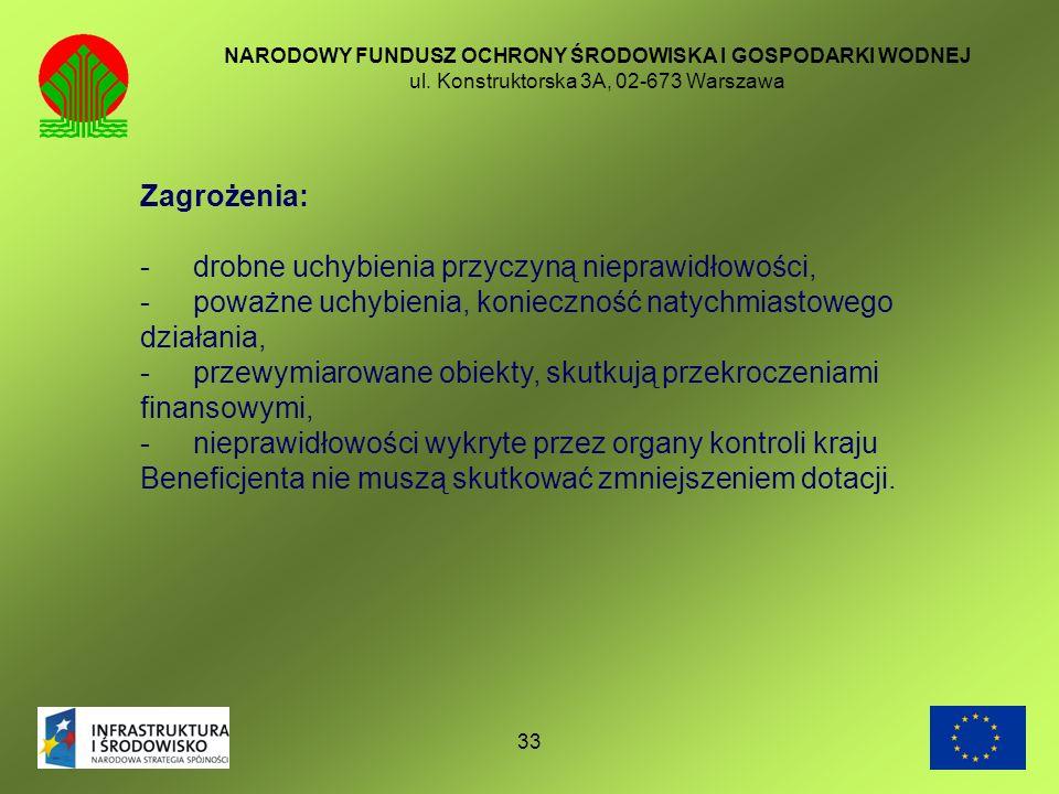 33 NARODOWY FUNDUSZ OCHRONY ŚRODOWISKA I GOSPODARKI WODNEJ ul. Konstruktorska 3A, 02-673 Warszawa Zagrożenia: -drobne uchybienia przyczyną nieprawidło