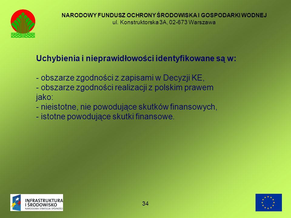 34 NARODOWY FUNDUSZ OCHRONY ŚRODOWISKA I GOSPODARKI WODNEJ ul. Konstruktorska 3A, 02-673 Warszawa Uchybienia i nieprawidłowości identyfikowane są w: -