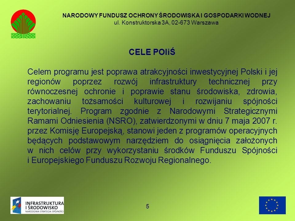 55 NARODOWY FUNDUSZ OCHRONY ŚRODOWISKA I GOSPODARKI WODNEJ ul. Konstruktorska 3A, 02-673 Warszawa CELE POIiŚ Celem programu jest poprawa atrakcyjności