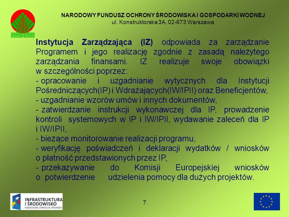 77 NARODOWY FUNDUSZ OCHRONY ŚRODOWISKA I GOSPODARKI WODNEJ ul. Konstruktorska 3A, 02-673 Warszawa Instytucja Zarządzająca (IZ) odpowiada za zarządzani