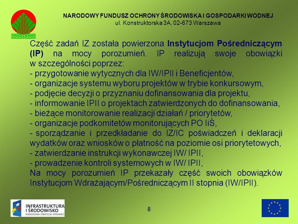 88 NARODOWY FUNDUSZ OCHRONY ŚRODOWISKA I GOSPODARKI WODNEJ ul. Konstruktorska 3A, 02-673 Warszawa Część zadań IZ została powierzona Instytucjom Pośred