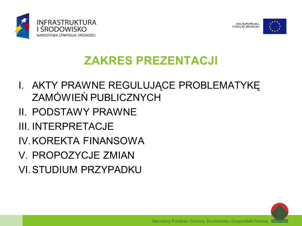 Narodowy Fundusz Ochrony Środowiska i Gospodarki Wodnej UNIA EUROPEJSKA FUNDUSZ SPÓJNOŚCI Dziękuję za uwagę tel.
