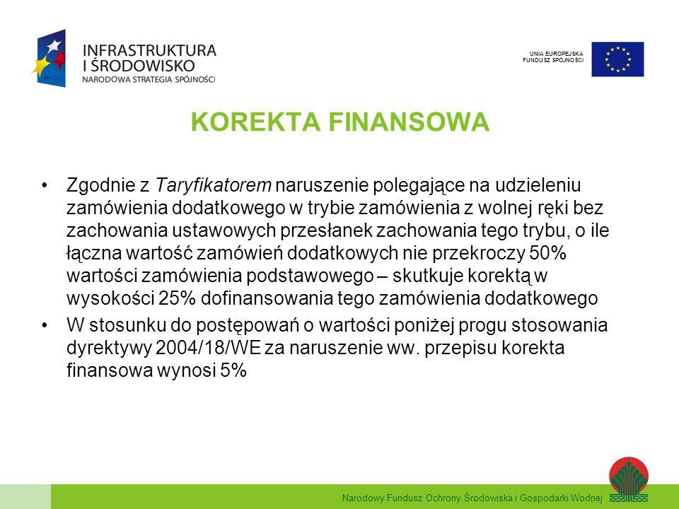 Narodowy Fundusz Ochrony Środowiska i Gospodarki Wodnej UNIA EUROPEJSKA FUNDUSZ SPÓJNOŚCI KOREKTA FINANSOWA Zgodnie z Taryfikatorem naruszenie polegaj