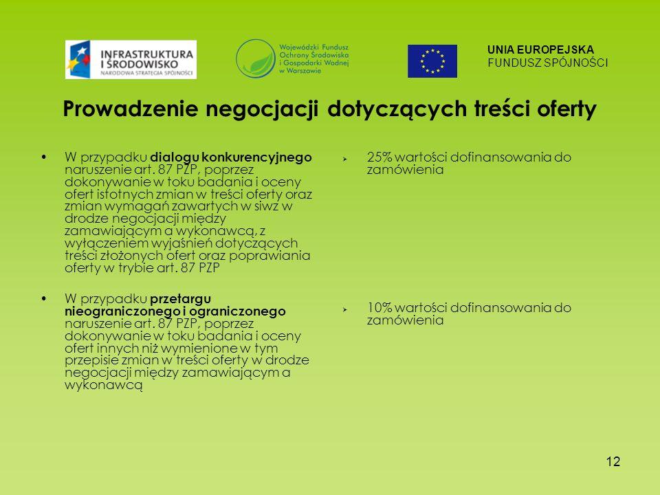 UNIA EUROPEJSKA FUNDUSZ SPÓJNOŚCI 12 Prowadzenie negocjacji dotyczących treści oferty W przypadku dialogu konkurencyjnego naruszenie art.