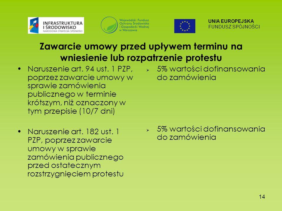 UNIA EUROPEJSKA FUNDUSZ SPÓJNOŚCI 14 Zawarcie umowy przed upływem terminu na wniesienie lub rozpatrzenie protestu Naruszenie art.