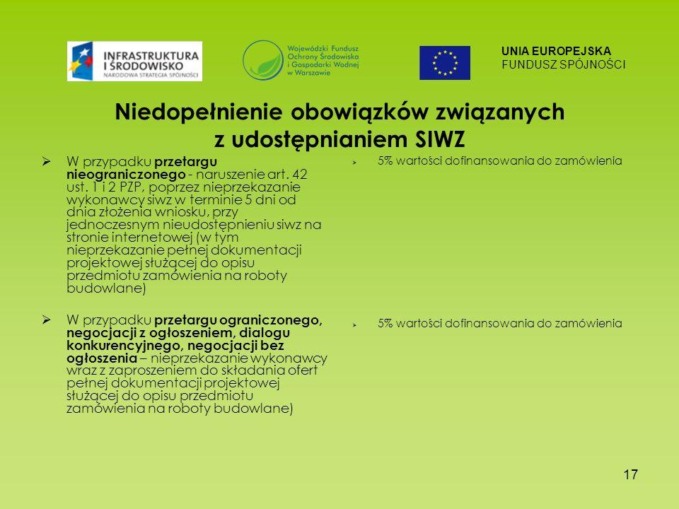 UNIA EUROPEJSKA FUNDUSZ SPÓJNOŚCI 17 Niedopełnienie obowiązków związanych z udostępnianiem SIWZ W przypadku przetargu nieograniczonego - naruszenie art.