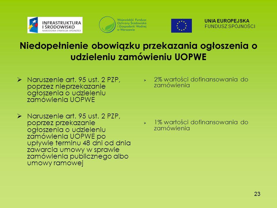 UNIA EUROPEJSKA FUNDUSZ SPÓJNOŚCI 23 Niedopełnienie obowiązku przekazania ogłoszenia o udzieleniu zamówieniu UOPWE Naruszenie art.