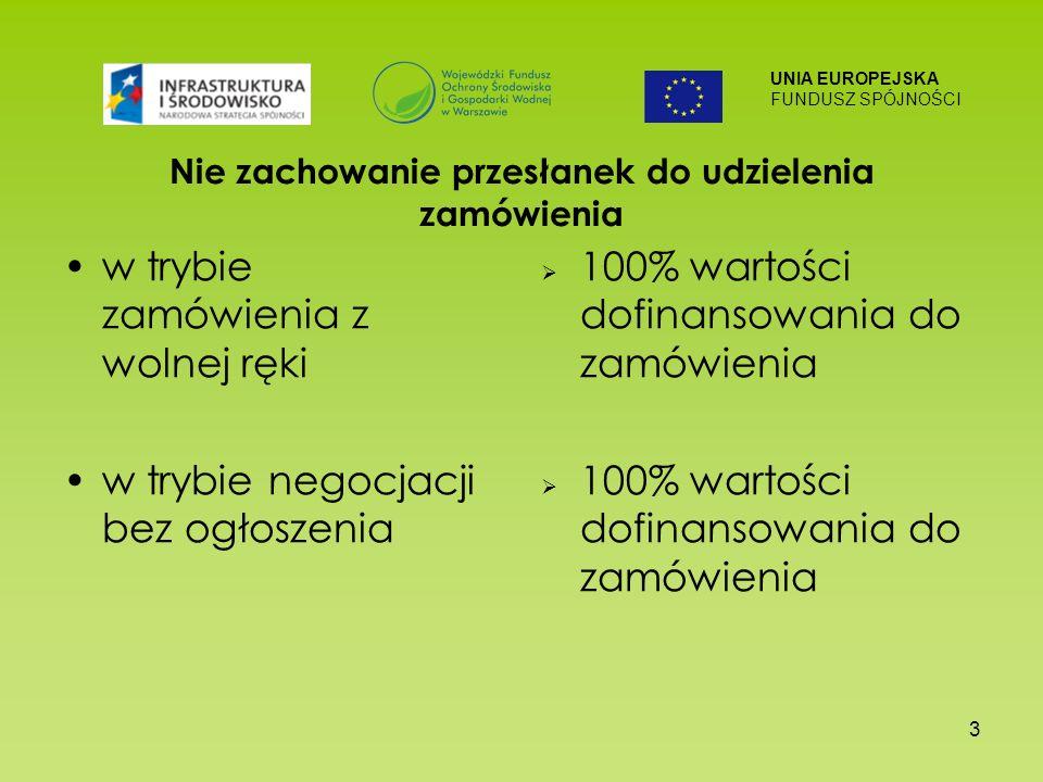 UNIA EUROPEJSKA FUNDUSZ SPÓJNOŚCI 3 Nie zachowanie przesłanek do udzielenia zamówienia w trybie zamówienia z wolnej ręki w trybie negocjacji bez ogłoszenia 100% wartości dofinansowania do zamówienia
