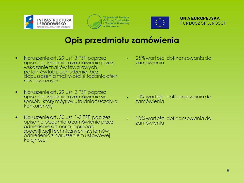 UNIA EUROPEJSKA FUNDUSZ SPÓJNOŚCI 9 Opis przedmiotu zamówienia Naruszenie art.