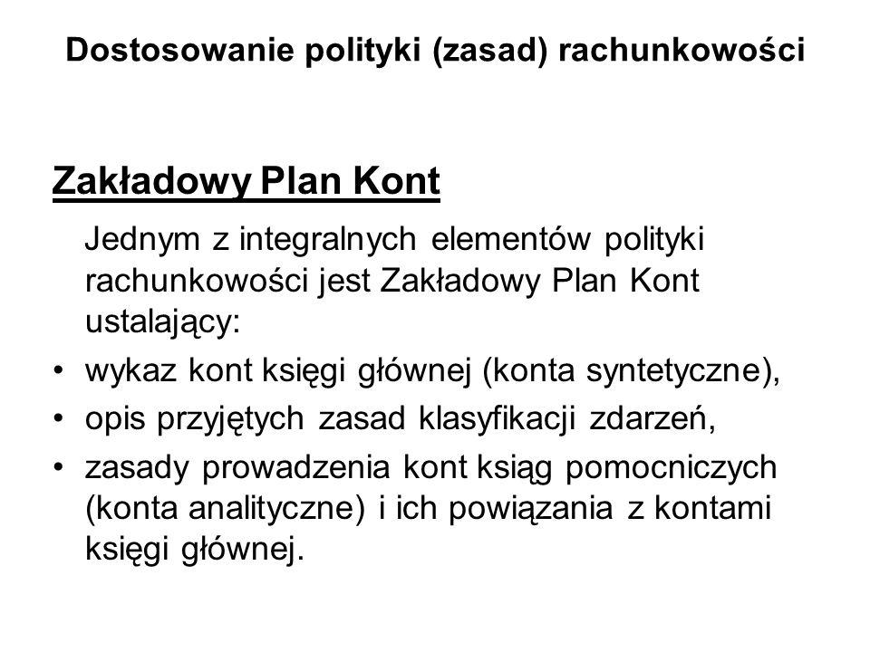 Dostosowanie polityki (zasad) rachunkowości Zakładowy Plan Kont Jednym z integralnych elementów polityki rachunkowości jest Zakładowy Plan Kont ustala