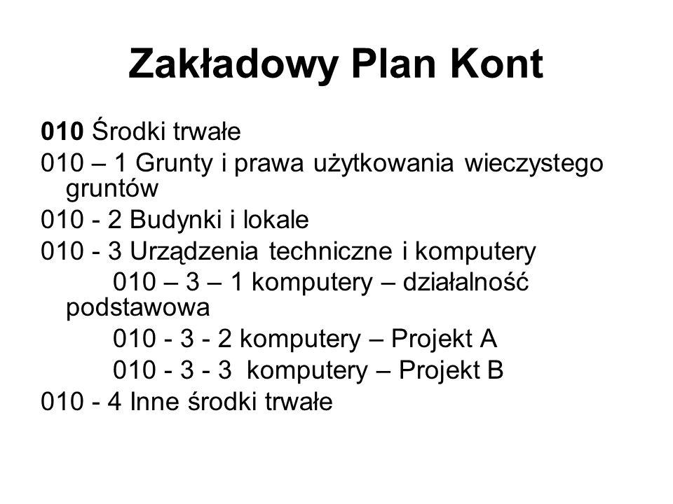 Zakładowy Plan Kont 010 Środki trwałe 010 – 1 Grunty i prawa użytkowania wieczystego gruntów 010 - 2 Budynki i lokale 010 - 3 Urządzenia techniczne i