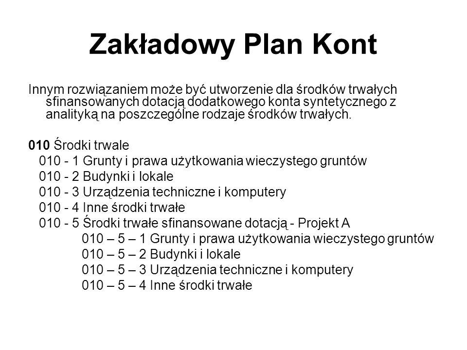 Zakładowy Plan Kont Innym rozwiązaniem może być utworzenie dla środków trwałych sfinansowanych dotacją dodatkowego konta syntetycznego z analityką na