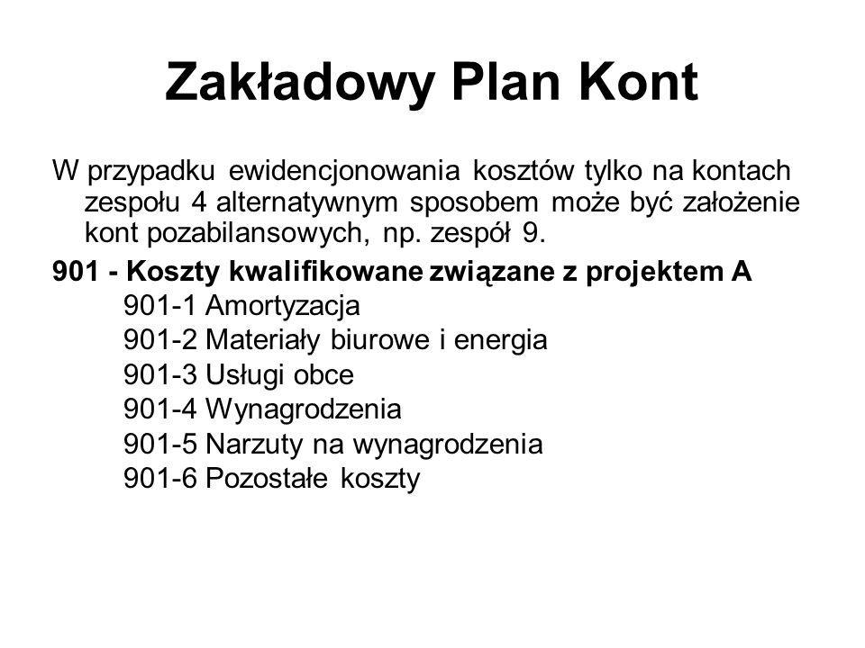 Zakładowy Plan Kont W przypadku ewidencjonowania kosztów tylko na kontach zespołu 4 alternatywnym sposobem może być założenie kont pozabilansowych, np