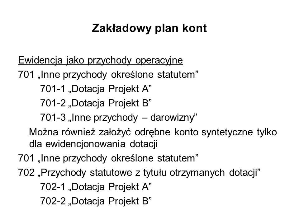 Zakładowy plan kont Ewidencja jako przychody operacyjne 701 Inne przychody określone statutem 701-1 Dotacja Projekt A 701-2 Dotacja Projekt B 701-3 In
