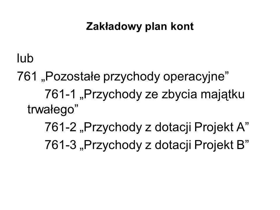 Zakładowy plan kont lub 761 Pozostałe przychody operacyjne 761-1 Przychody ze zbycia majątku trwałego 761-2 Przychody z dotacji Projekt A 761-3 Przych