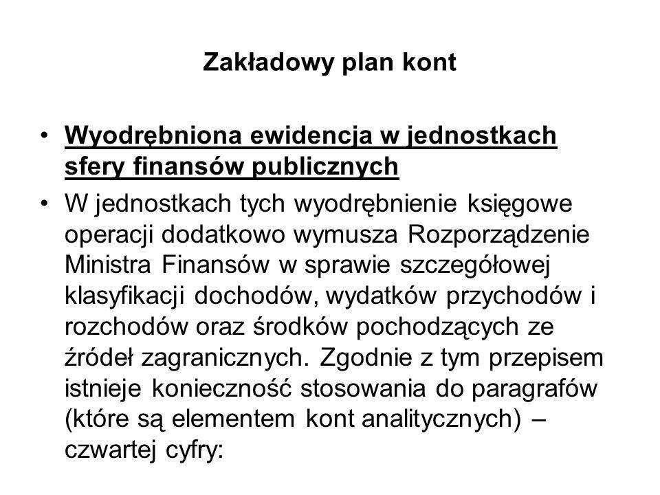 Zakładowy plan kont Wyodrębniona ewidencja w jednostkach sfery finansów publicznych W jednostkach tych wyodrębnienie księgowe operacji dodatkowo wymus