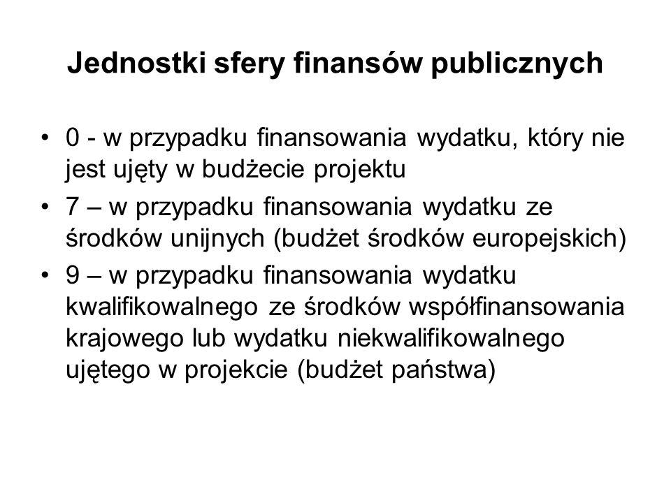 Jednostki sfery finansów publicznych 0 - w przypadku finansowania wydatku, który nie jest ujęty w budżecie projektu 7 – w przypadku finansowania wydat