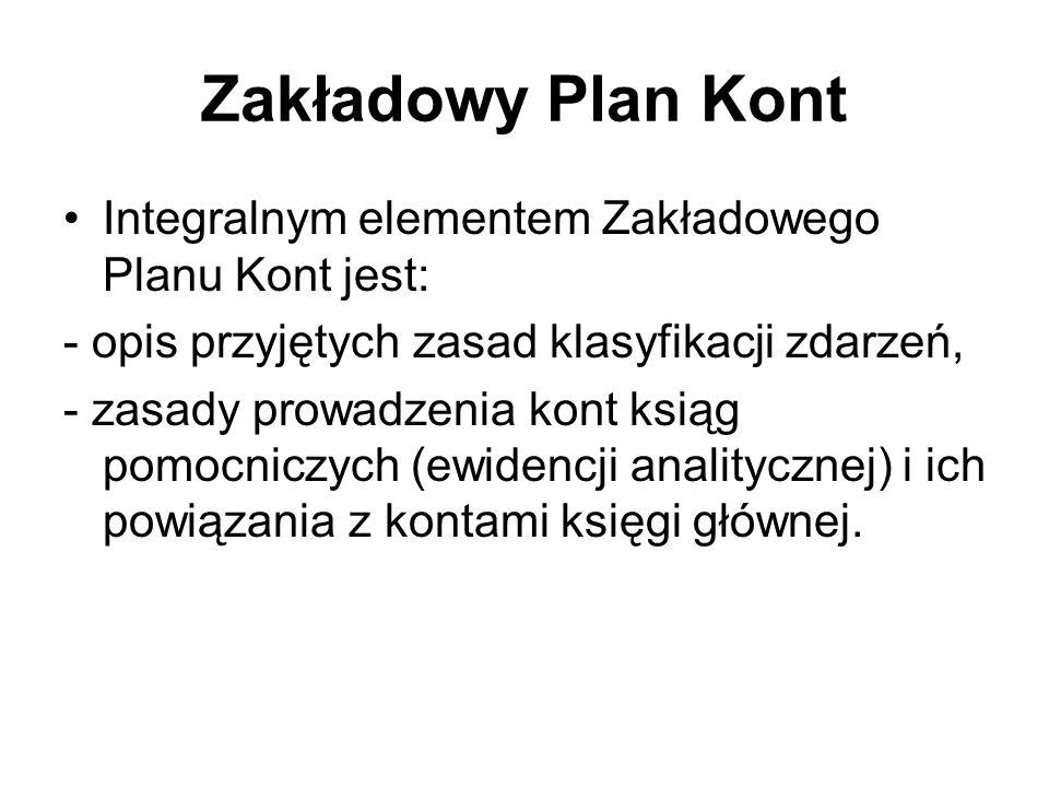 Zakładowy Plan Kont Integralnym elementem Zakładowego Planu Kont jest: - opis przyjętych zasad klasyfikacji zdarzeń, - zasady prowadzenia kont ksiąg p