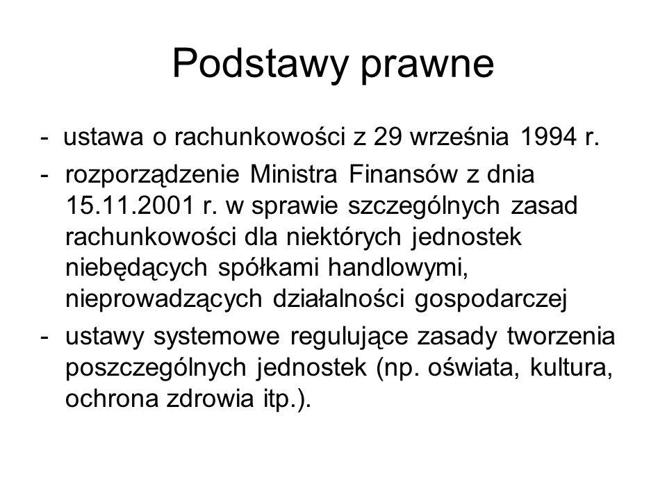 Podstawy prawne - ustawa o rachunkowości z 29 września 1994 r. -rozporządzenie Ministra Finansów z dnia 15.11.2001 r. w sprawie szczególnych zasad rac