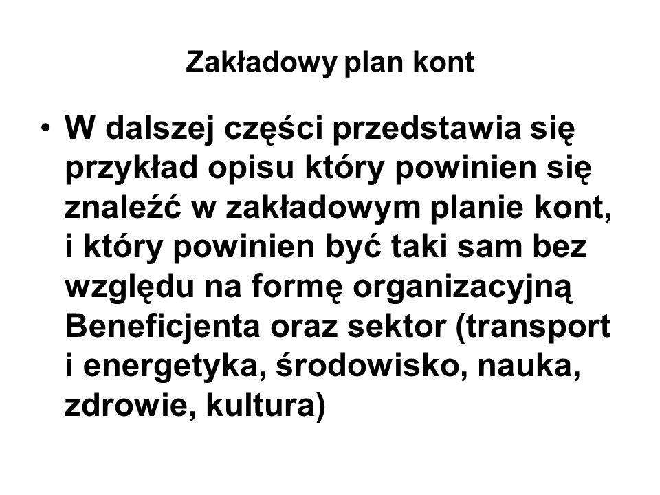 Zakładowy plan kont W dalszej części przedstawia się przykład opisu który powinien się znaleźć w zakładowym planie kont, i który powinien być taki sam