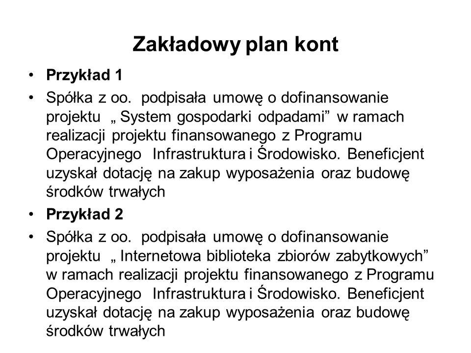 Zakładowy plan kont Przykład 1 Spółka z oo. podpisała umowę o dofinansowanie projektu System gospodarki odpadami w ramach realizacji projektu finansow