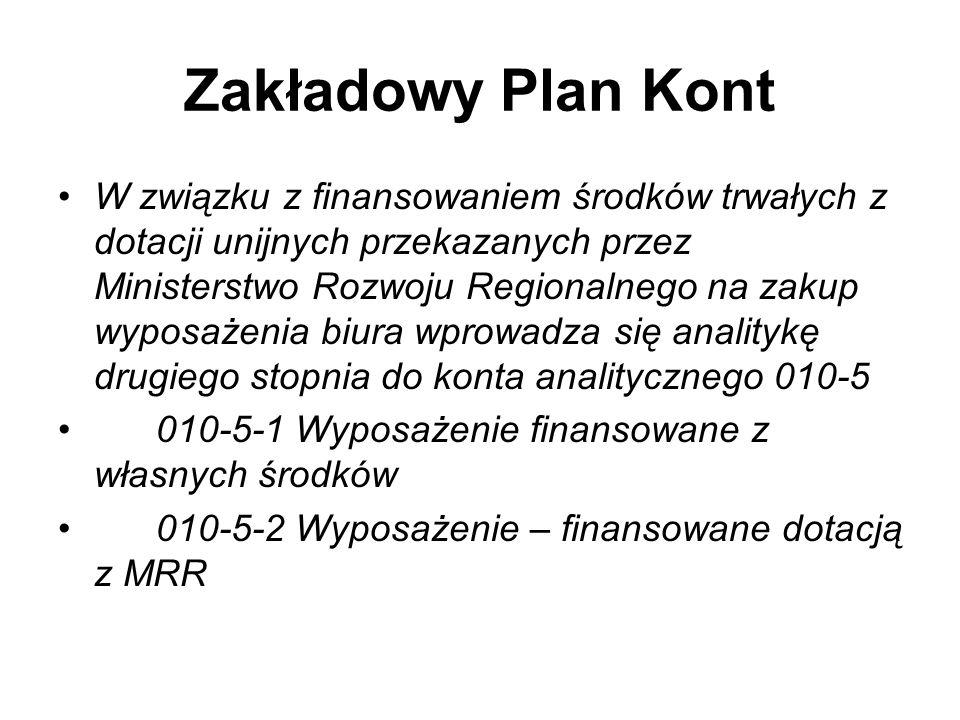 Zakładowy Plan Kont W związku z finansowaniem środków trwałych z dotacji unijnych przekazanych przez Ministerstwo Rozwoju Regionalnego na zakup wyposa