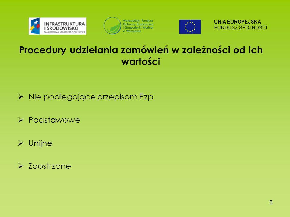 UNIA EUROPEJSKA FUNDUSZ SPÓJNOŚCI 3 Procedury udzielania zamówień w zależności od ich wartości Nie podlegające przepisom Pzp Podstawowe Unijne Zaostrzone