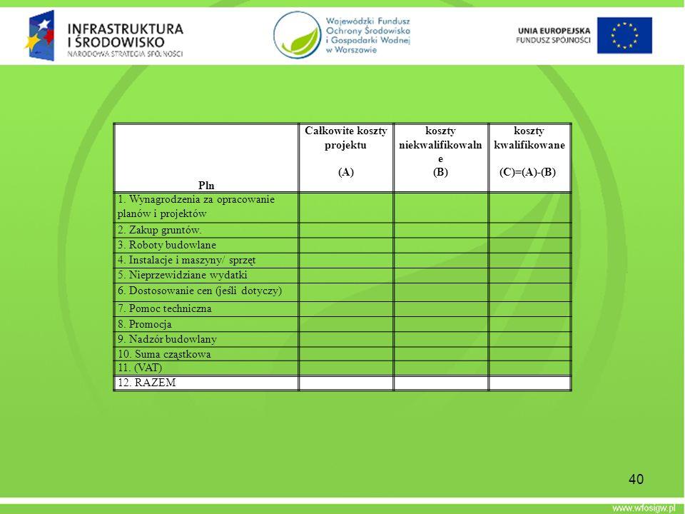40 Pln Całkowite koszty projektu koszty niekwalifikowaln e koszty kwalifikowane (A)(B)(C)=(A)-(B) 1. Wynagrodzenia za opracowanie planów i projektów 2